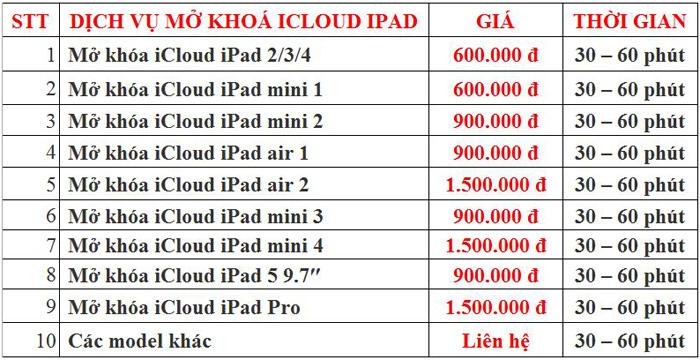 Mở khóa icloud iphone, ipad khách xem trực tiếp lấy ngay 1